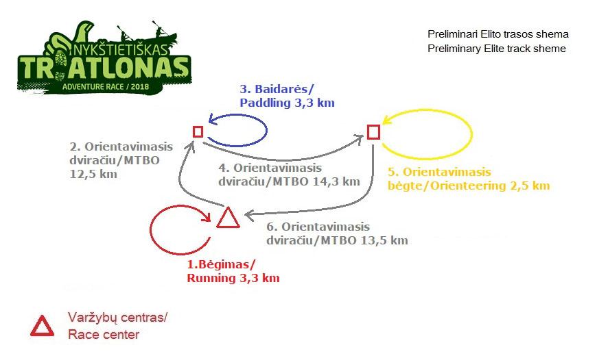Nykštietiško Triatlono 2018 preliminari Elito trasos shema